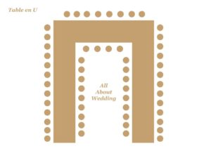 comment disposer les tables de votre mariage all about wedding. Black Bedroom Furniture Sets. Home Design Ideas